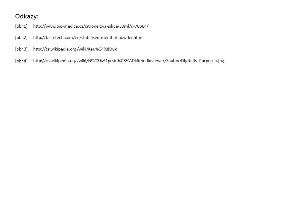 Odkazy: [obr.1] http://www.bio-medica.cz/citronelova-silice-30ml/d-70364/ [obr.2] http://tastetech.com/en/stabilised-menthol-powder.html.